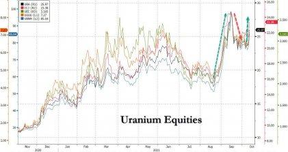 uranium equities 1.jpg
